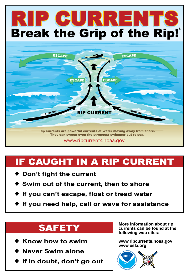 3466b5b2ba5b Important Information on Rip Currents » Neptune Township Office Of ...